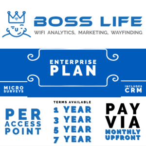 Enterprise Bundle Boss Life Wifi Powered by Purple Enterprise Plan Advanced Plan