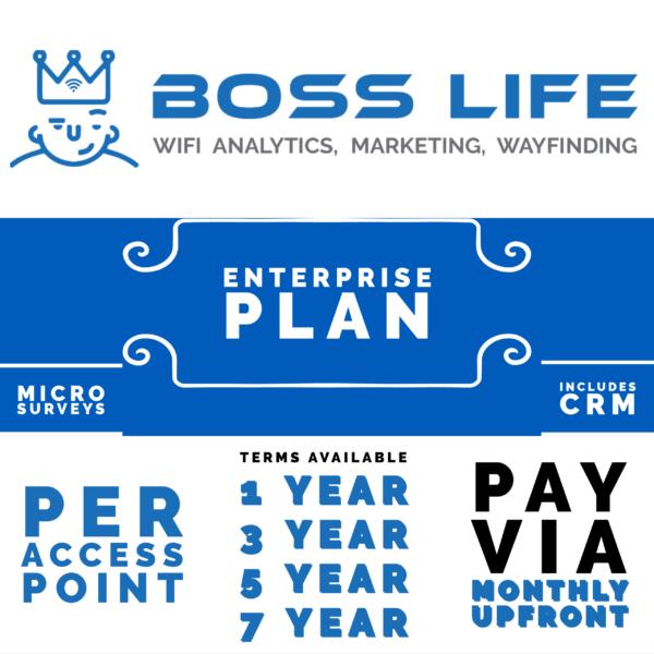 Enterprise Bundle Boss Life Wifi Powered by Purple Enterprise Plan Advanced Plan