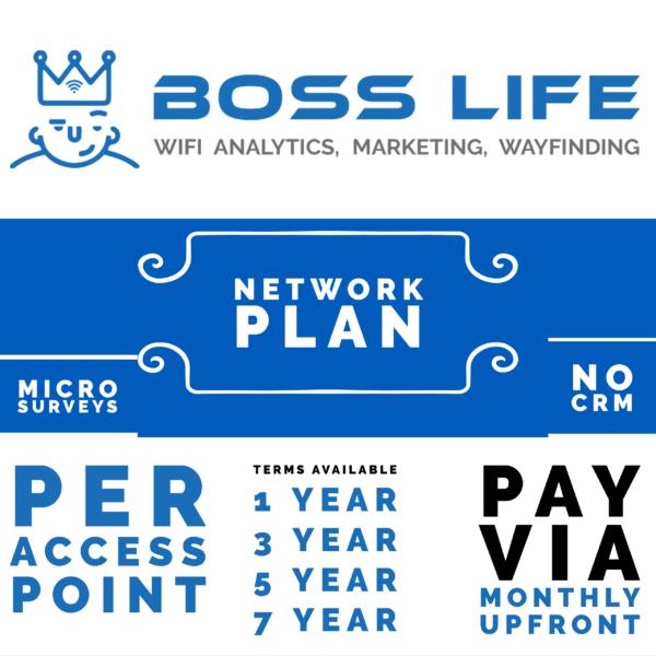 Network Bundle Boss Life Wifi Powered by Purple Network Plan