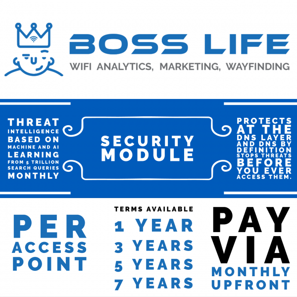 purchase Security Module Security Module Boss Life Wifi Powered by Purple